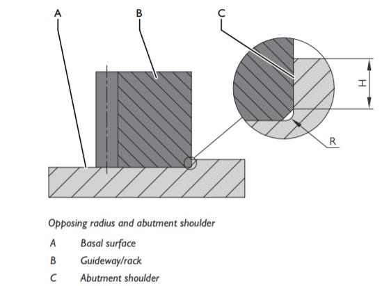 rack mounting shoulder