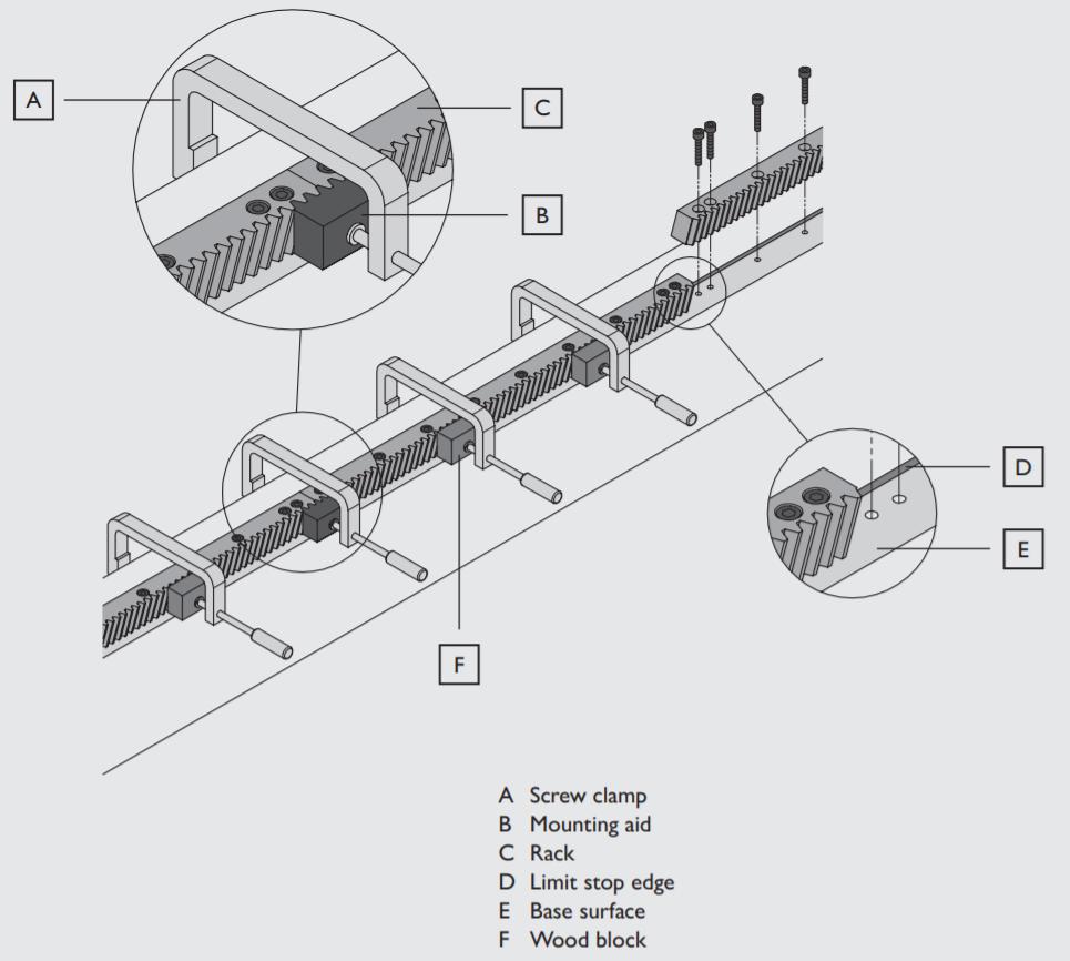 rack mounting schema